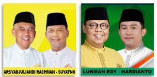 Kandidat Pilkada Riau