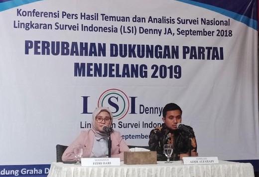 Tiga Potensi Perubahan Dukungan Partai Politik di Pemilu 2019