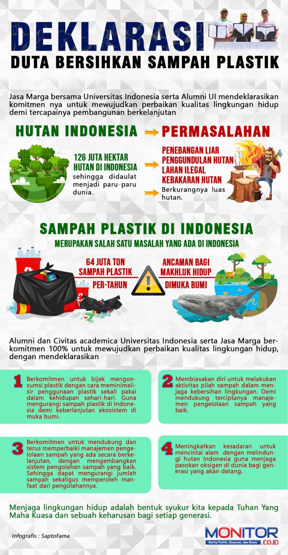 Deklarasi Duta Bersihkan Sampah Plastik