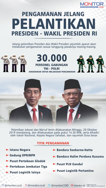 Pengamanan Jelang Pelantikan Presiden dan Wakil Presiden RI