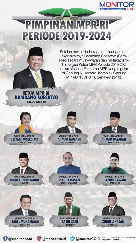 Pimpinan MPR-RI Periode 2019-2024