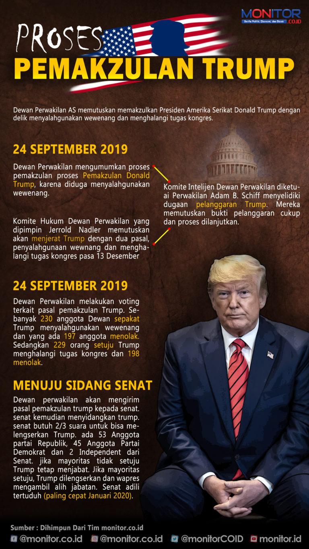Proses Pemakzulan Trump