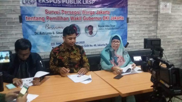 Hasil Survei LKSP: Nurmansjah Ungguli Riza Patria di Pemilihan Wagub DKI