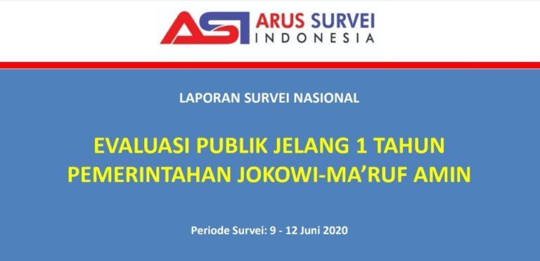 Ini Tingkat Kepuasan Publik terhadap Kinerja Menteri Jokowi versi Survei ASI