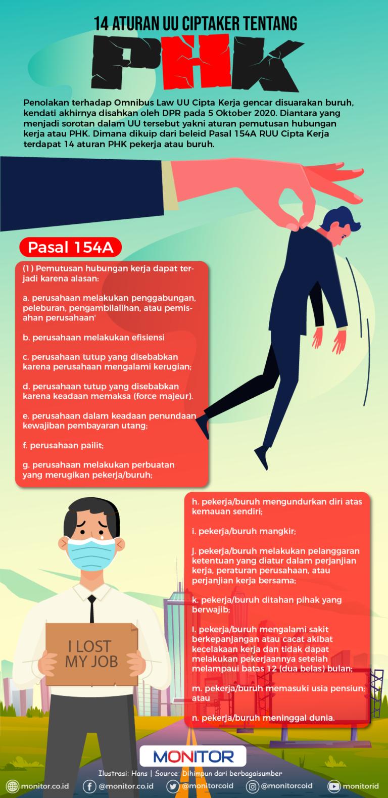 14 Aturan UU Cipta Kerja tentang PHK