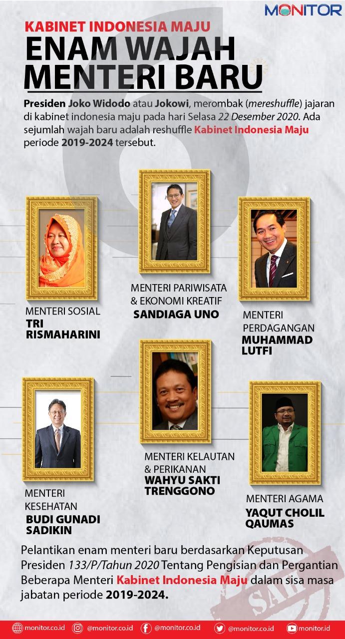 Enam Wajah Menteri Baru