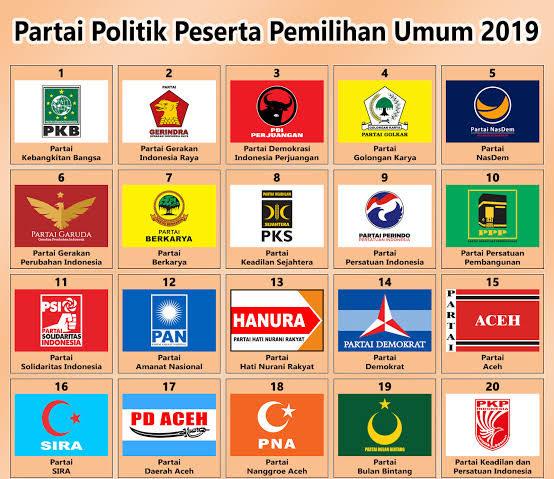 Survei Voxpopuli: Elektabilitas PDIP-Gerindra Anjlok, Demokrat-PKS Naik