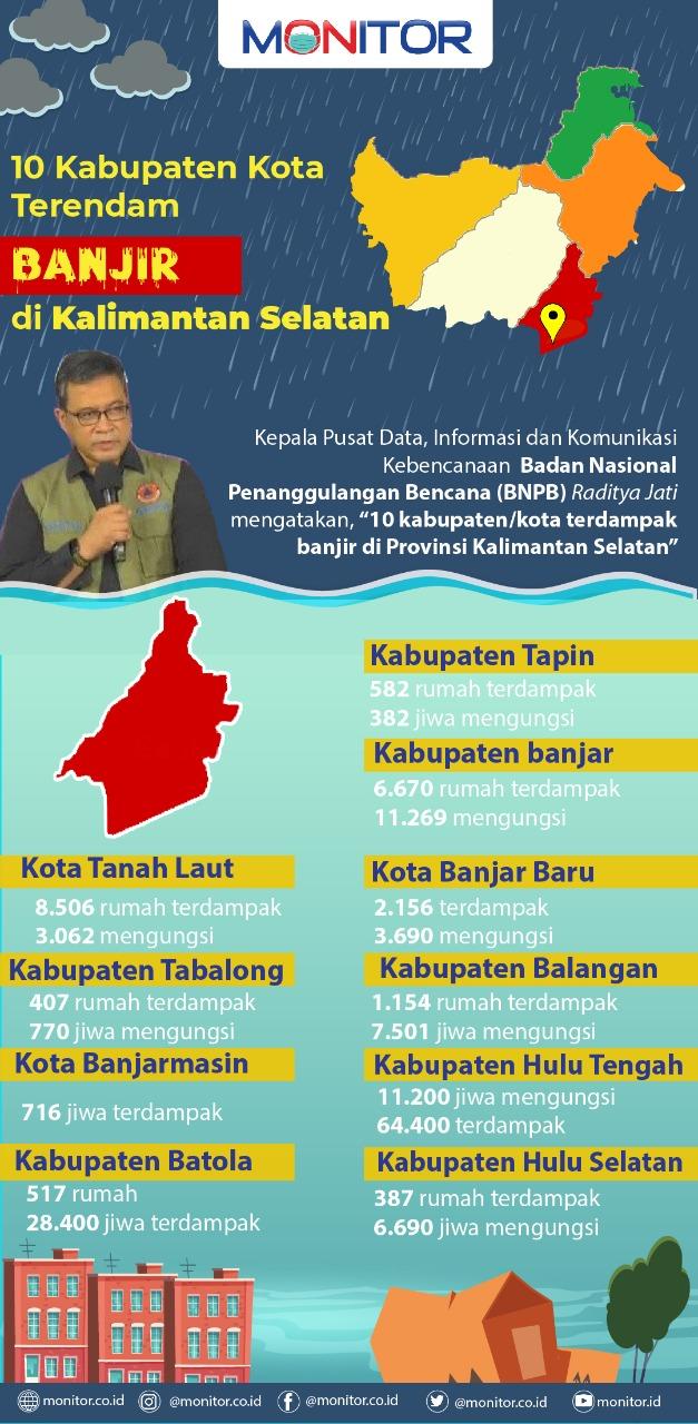 10 Kabupaten Kota Terendam Banjir di Kalimantan Selatan