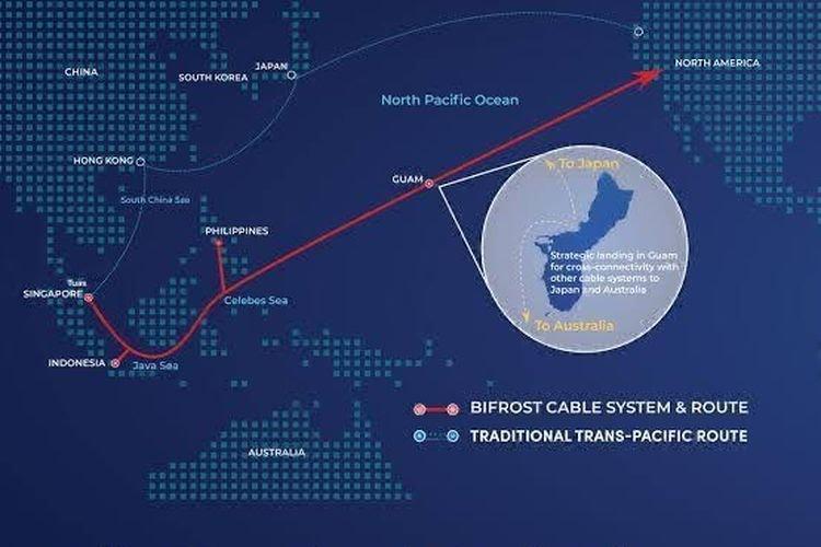 Ikut Konsorsium Kabel Laut, Telkom Pastikan Kedaulatan NKRI