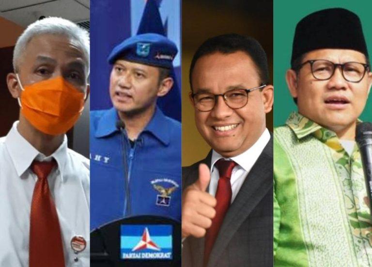 Poling Capres Jari Rakyat: AHY, Ganjar, Anies dan Gus AMI Bersaing Ketat