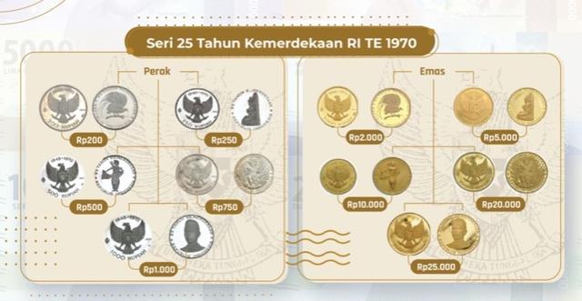 BI Tarik 20 Uang Rupiah Khusus Tahun 1970-1990 dari Peredaran